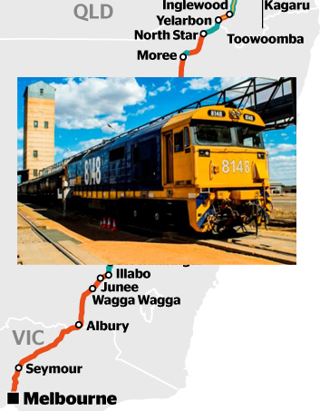 Inland Rail Homepage2